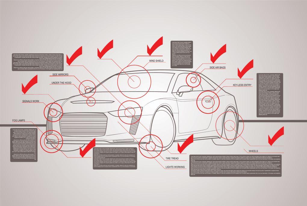 lorens auto repair used car checklist